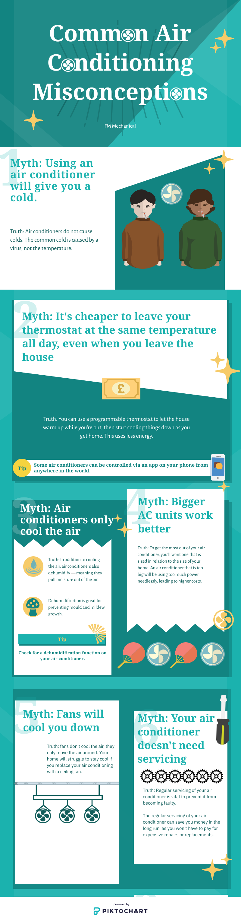 Common air conditioning misconceptions [infographic]